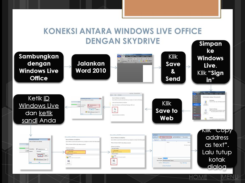 KONEKSI ANTARA WINDOWS LIVE OFFICE DENGAN SKYDRIVE Sambungkan dengan Windows Live Office Jalankan Word 2010 Klik Save & Send Klik Save & Send Klik Save to Web Klik Save to Web Simpan ke Windows Live.