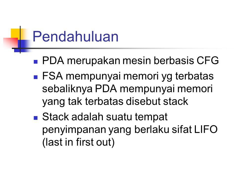 Pendahuluan PDA merupakan mesin berbasis CFG FSA mempunyai memori yg terbatas sebaliknya PDA mempunyai memori yang tak terbatas disebut stack Stack adalah suatu tempat penyimpanan yang berlaku sifat LIFO (last in first out)