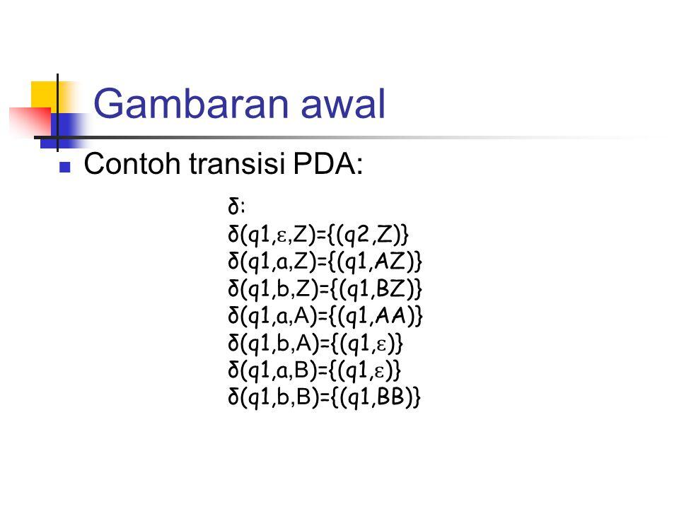 Gambaran awal Contoh transisi PDA: δ: δ(q1, ɛ,Z )={(q2,Z)} δ(q1,a,Z )={(q1,AZ)} δ(q1,b,Z )={(q1,BZ)} δ(q1,a,A )={(q1,AA)} δ(q1,b,A )={(q1, ɛ )} δ(q1,a,B )={(q1, ɛ )} δ(q1,b,B )={(q1,BB)}