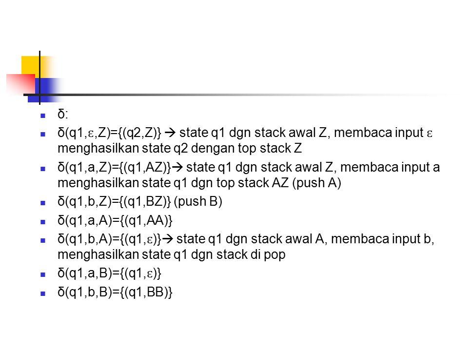 δ: δ(q1, ɛ,Z)={(q2,Z)}  state q1 dgn stack awal Z, membaca input ɛ menghasilkan state q2 dengan top stack Z δ(q1,a,Z)={(q1,AZ)}  state q1 dgn stack awal Z, membaca input a menghasilkan state q1 dgn top stack AZ (push A) δ(q1,b,Z)={(q1,BZ)} (push B) δ(q1,a,A)={(q1,AA)} δ(q1,b,A)={(q1, ɛ )}  state q1 dgn stack awal A, membaca input b, menghasilkan state q1 dgn stack di pop δ(q1,a,B)={(q1, ɛ )} δ(q1,b,B)={(q1,BB)}