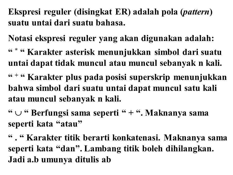 """Ekspresi reguler (disingkat ER) adalah pola (pattern) suatu untai dari suatu bahasa. Notasi ekspresi reguler yang akan digunakan adalah: """" * """" Karakte"""