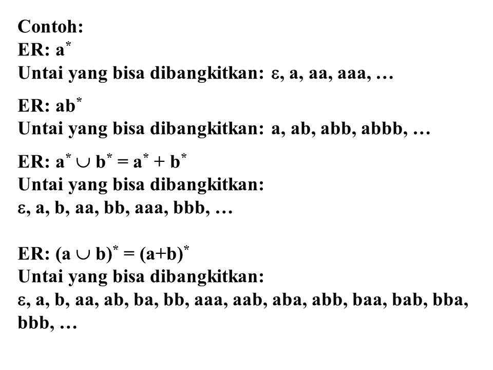 Contoh: ER: a * Untai yang bisa dibangkitkan: , a, aa, aaa, … ER: ab * Untai yang bisa dibangkitkan: a, ab, abb, abbb, … ER: a *  b * = a * + b * Untai yang bisa dibangkitkan: , a, b, aa, bb, aaa, bbb, … ER: (a  b) * = (a+b) * Untai yang bisa dibangkitkan: , a, b, aa, ab, ba, bb, aaa, aab, aba, abb, baa, bab, bba, bbb, …