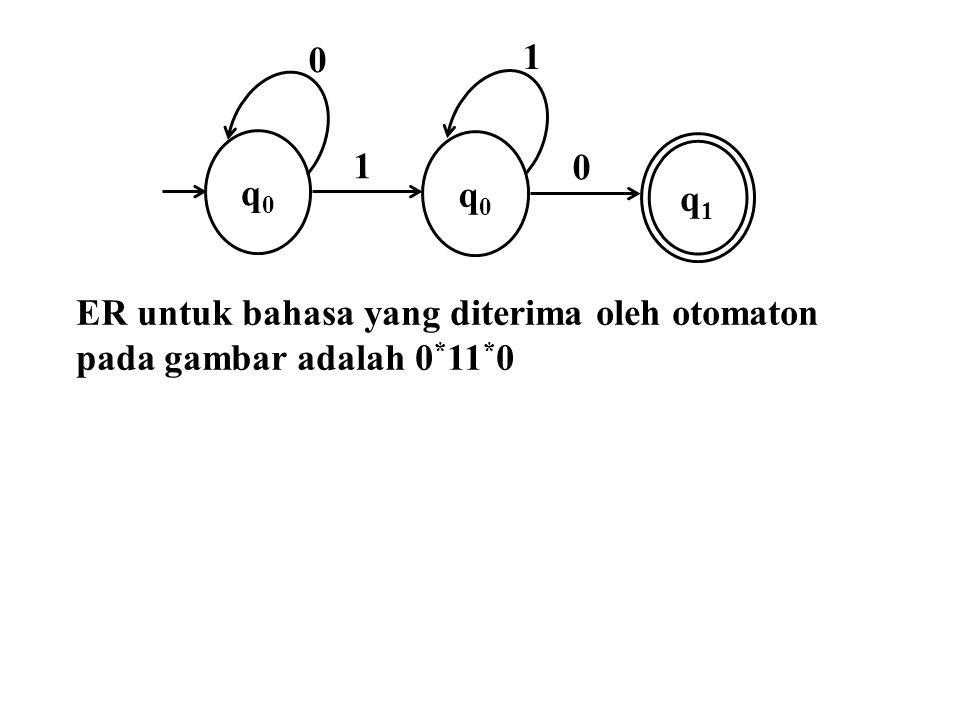 q0q0 q1q1 1 0 Himpuynan untai yang dibangkitkan: {1, 101, 10101, 1010101, …} = {1}{ , 01, 0101, 010101, …} ER : 1(01) *