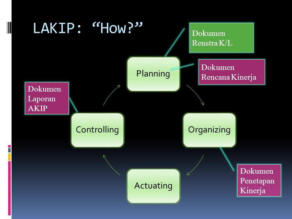 LAKIP: How? PlanningOrganizingActuatingControlling Dokumen Renstra K/L Dokumen Rencana Kinerja Dokumen Penetapan Kinerja Dokumen Laporan AKIP