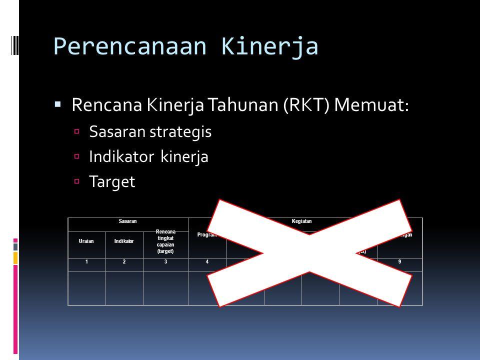 Perencanaan Kinerja  Rencana Kinerja Tahunan (RKT) Memuat:  Sasaran strategis  Indikator kinerja  Target Sasaran Program Kegiatan Keterangan UraianIndikator Rencana tingkat capaian (target) Uraian Indikator Kinerja Satuan Rencana tingkat capaian (target) 123456789