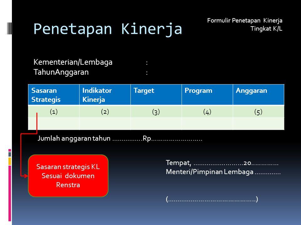 Penetapan Kinerja Formulir Penetapan Kinerja Tingkat K/L Kementerian/Lembaga: TahunAnggaran : Jumlah anggaran tahun................Rp..........................