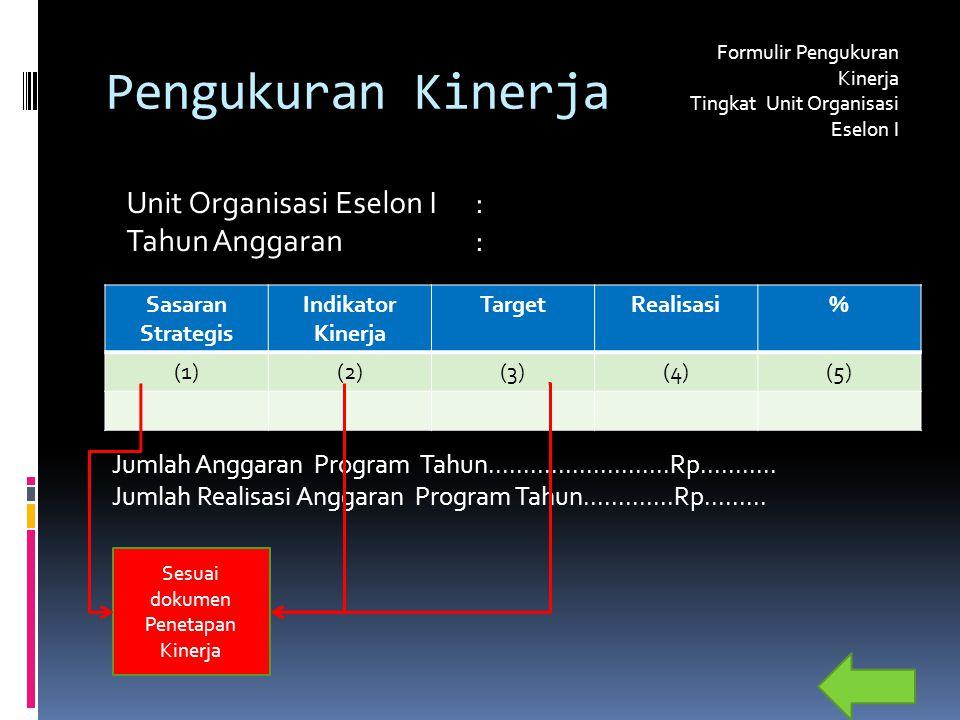 Pengukuran Kinerja Formulir Pengukuran Kinerja Tingkat Unit Organisasi Eselon I Unit Organisasi Eselon I: Tahun Anggaran: Sasaran Strategis Indikator Kinerja TargetRealisasi% (1)(2)(3)(4)(5) Jumlah Anggaran Program Tahun..........................Rp...........