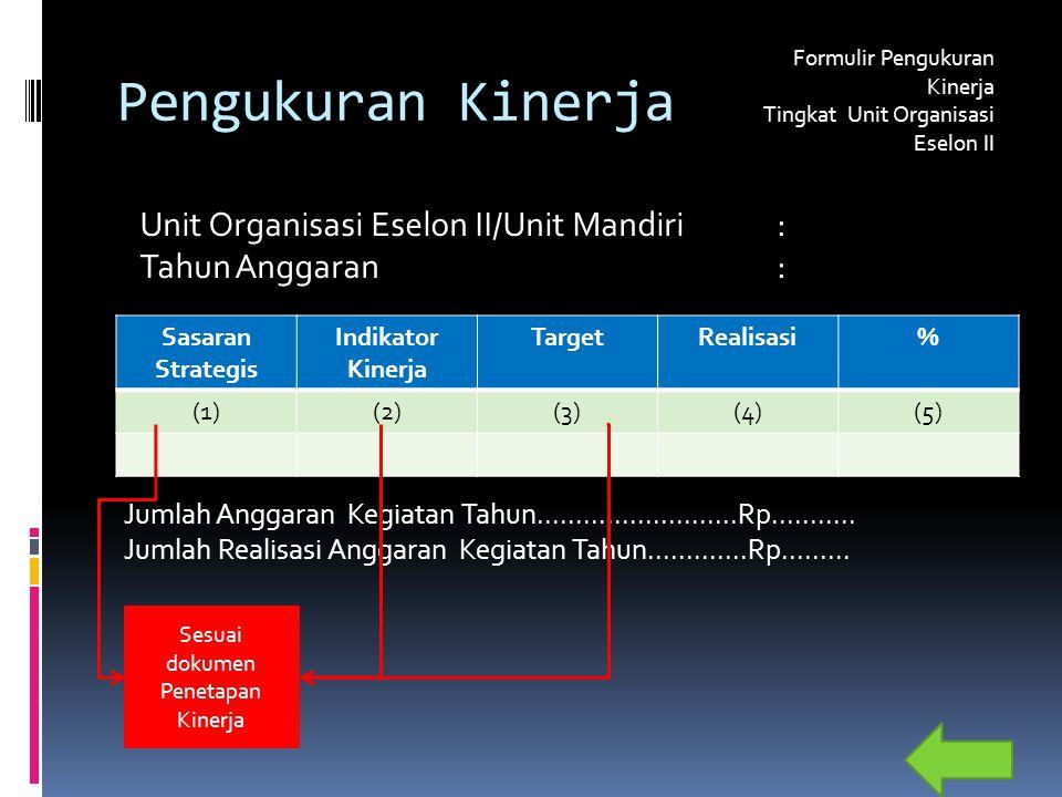 Pengukuran Kinerja Formulir Pengukuran Kinerja Tingkat Unit Organisasi Eselon II Unit Organisasi Eselon II/Unit Mandiri: Tahun Anggaran: Sasaran Strategis Indikator Kinerja TargetRealisasi% (1)(2)(3)(4)(5) Jumlah Anggaran Kegiatan Tahun..........................Rp...........