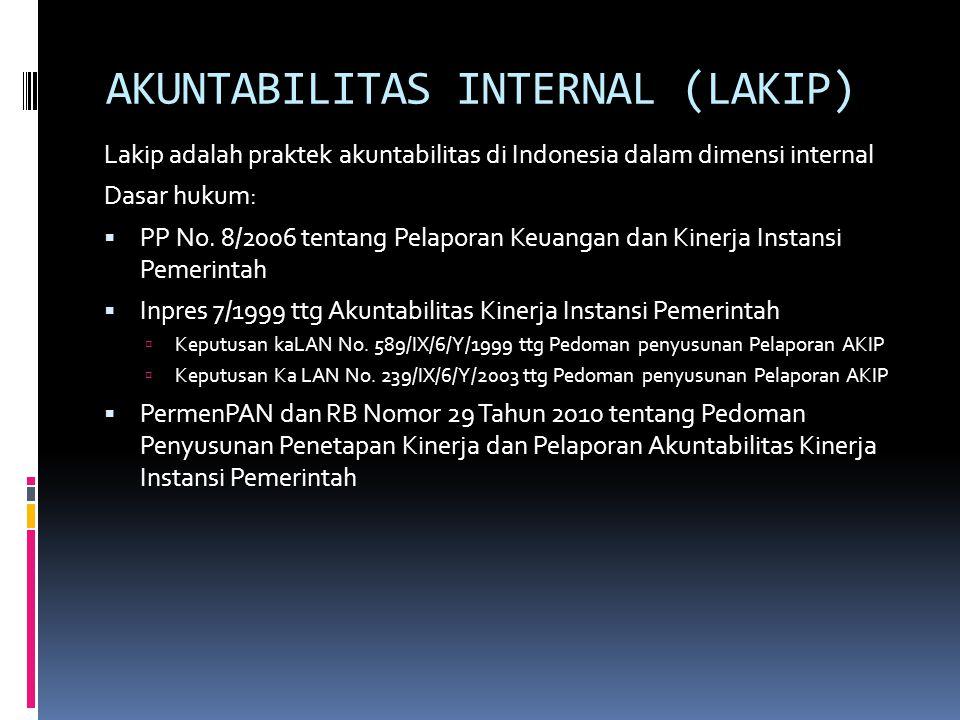 AKUNTABILITAS INTERNAL (LAKIP) Lakip adalah praktek akuntabilitas di Indonesia dalam dimensi internal Dasar hukum:  PP No.