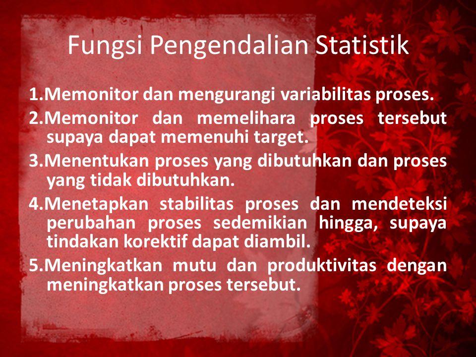 Fungsi Pengendalian Statistik 1.Memonitor dan mengurangi variabilitas proses. 2.Memonitor dan memelihara proses tersebut supaya dapat memenuhi target.