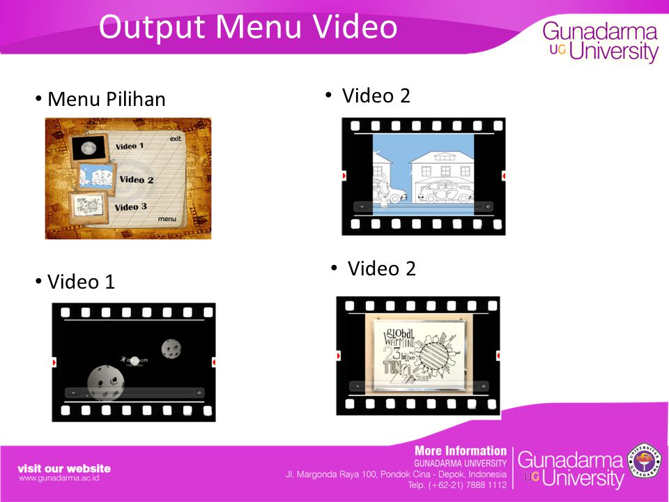 Output Menu Video Menu Pilihan Video 1 Video 2