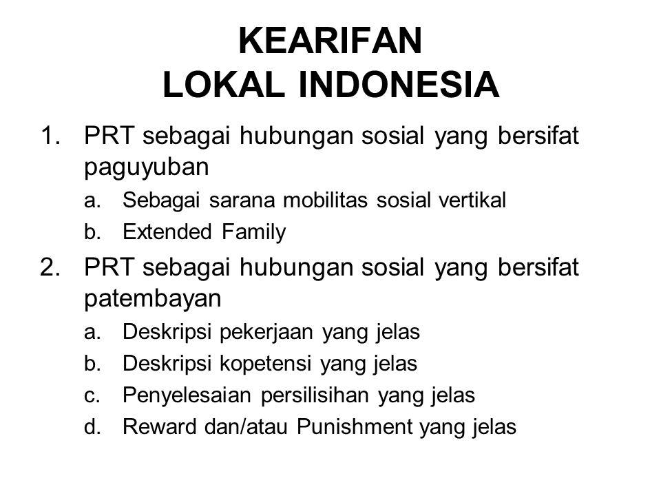 KEARIFAN LOKAL INDONESIA 1.PRT sebagai hubungan sosial yang bersifat paguyuban a.Sebagai sarana mobilitas sosial vertikal b.Extended Family 2.PRT seba