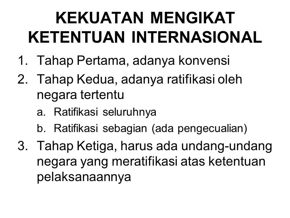 KEKUATAN MENGIKAT KETENTUAN INTERNASIONAL 1.Tahap Pertama, adanya konvensi 2.Tahap Kedua, adanya ratifikasi oleh negara tertentu a.Ratifikasi seluruhn