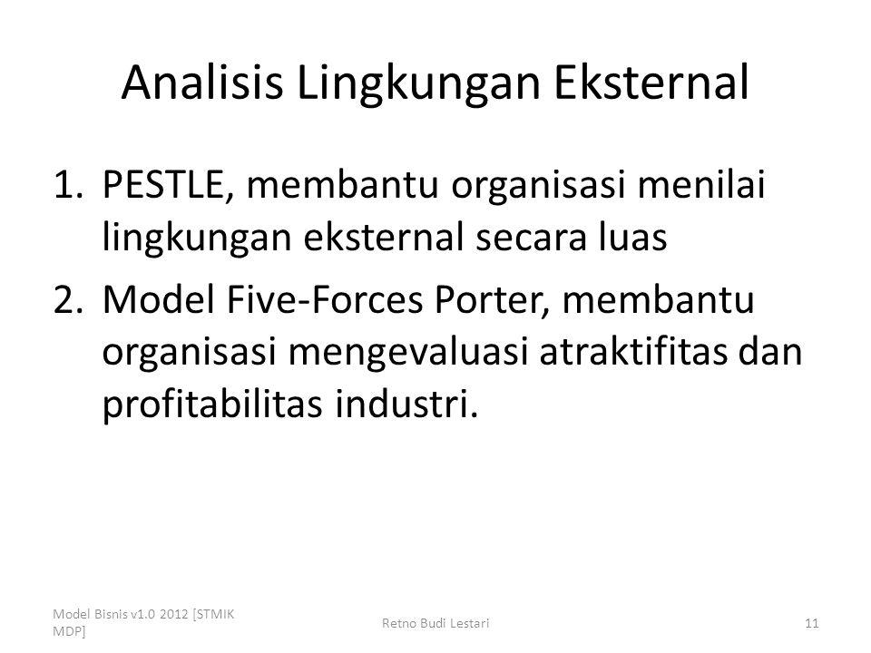 Analisis Lingkungan Eksternal 1.PESTLE, membantu organisasi menilai lingkungan eksternal secara luas 2.Model Five-Forces Porter, membantu organisasi m