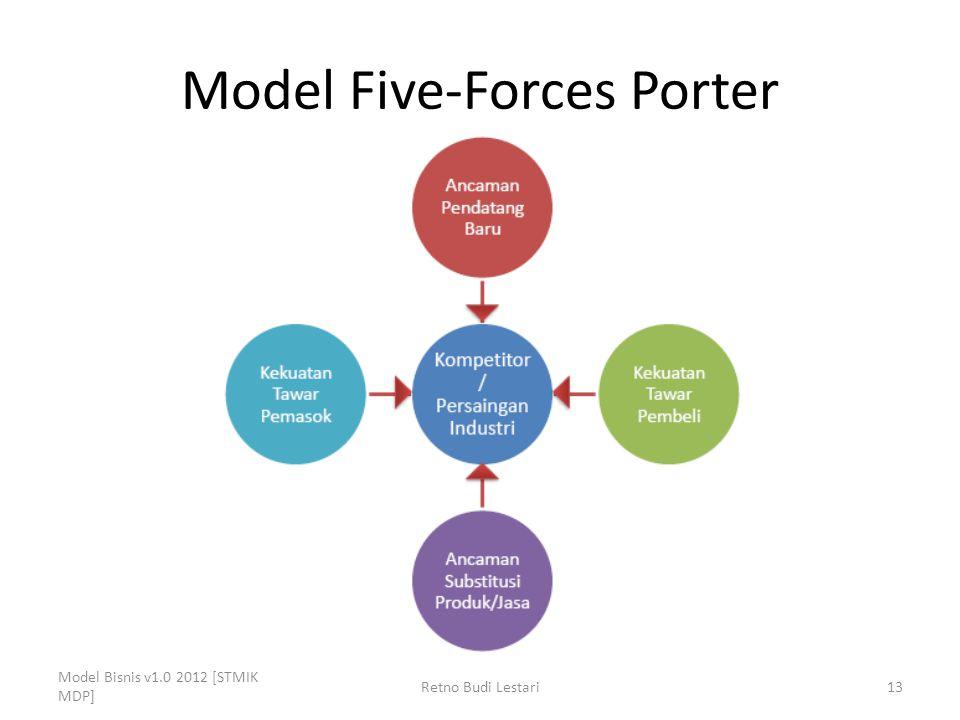 Model Five-Forces Porter Model Bisnis v1.0 2012 [STMIK MDP] Retno Budi Lestari13
