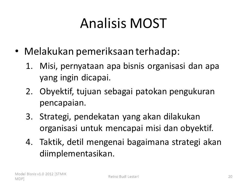 Analisis MOST Melakukan pemeriksaan terhadap: 1.Misi, pernyataan apa bisnis organisasi dan apa yang ingin dicapai. 2.Obyektif, tujuan sebagai patokan