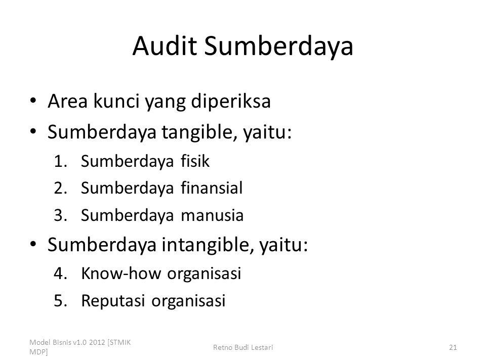 Audit Sumberdaya Area kunci yang diperiksa Sumberdaya tangible, yaitu: 1.Sumberdaya fisik 2.Sumberdaya finansial 3.Sumberdaya manusia Sumberdaya intan