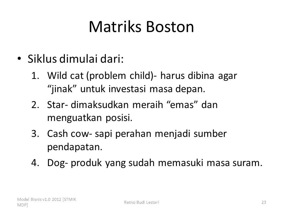 """Matriks Boston Siklus dimulai dari: 1.Wild cat (problem child)- harus dibina agar """"jinak"""" untuk investasi masa depan. 2.Star- dimaksudkan meraih """"emas"""
