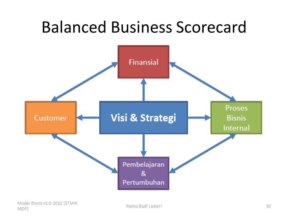 Balanced Business Scorecard Model Bisnis v1.0 2012 [STMIK MDP] Retno Budi Lestari30