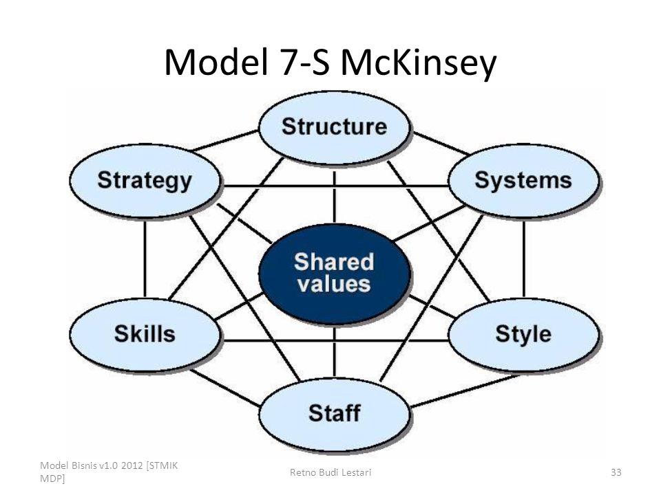 Model 7-S McKinsey Model Bisnis v1.0 2012 [STMIK MDP] Retno Budi Lestari33