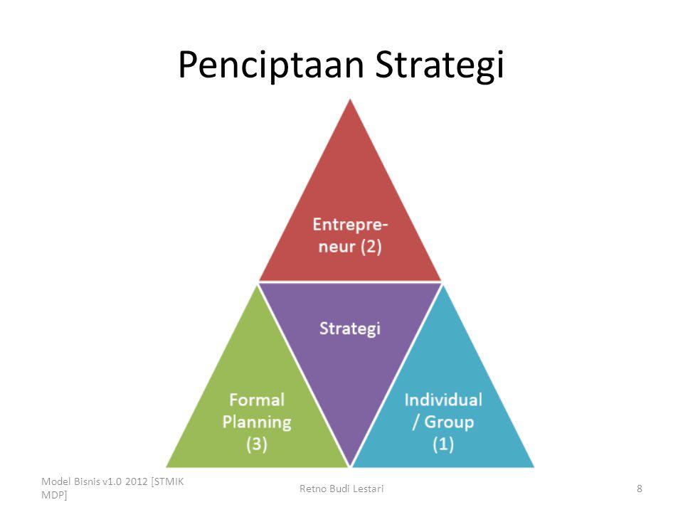 Karakteristik Pemimpin Menentang status quo setiap waktu.