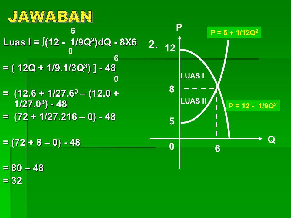 Luas I = ∫(12 - 1/9Q 2 )dQ - 8X6 = ( 12Q + 1/9.1/3Q 3 ) ] - 48 = (12.6 + 1/27.6 3 – (12.0 + 1/27.0 3 ) - 48 = (72 + 1/27.216 – 0) - 48 = (72 + 8 – 0)