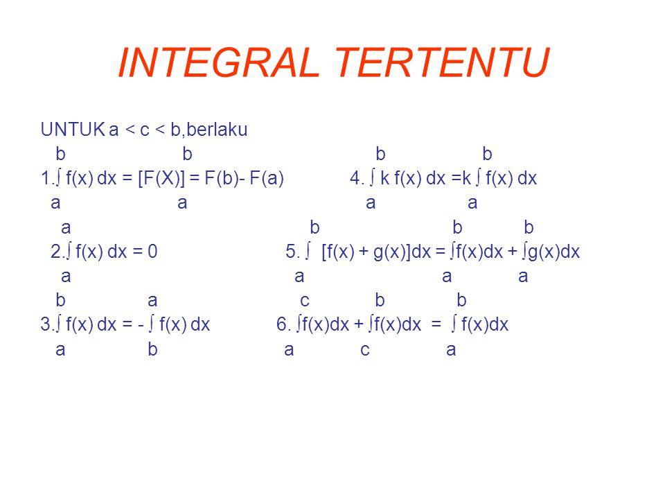INTEGRAL TERTENTU UNTUK a < c < b,berlaku b b b b 1.∫ f(x) dx = [F(X)] = F(b)- F(a) 4. ∫ k f(x) dx =k ∫ f(x) dx a a a a a b b b 2.∫ f(x) dx = 0 5. ∫ [