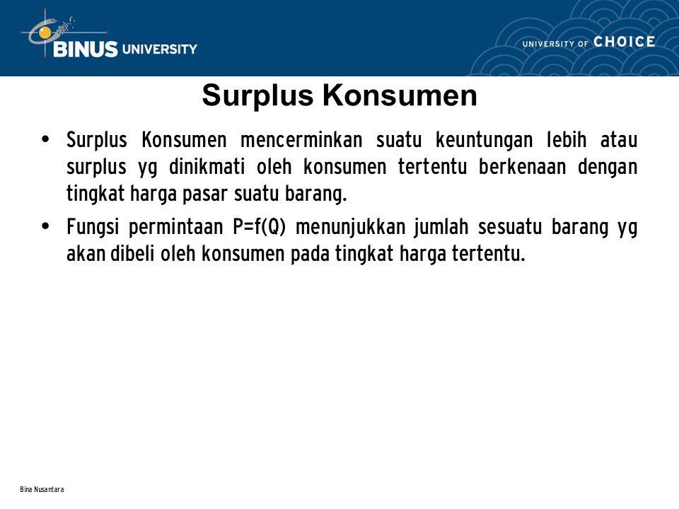 Bina Nusantara Surplus Konsumen Surplus Konsumen mencerminkan suatu keuntungan lebih atau surplus yg dinikmati oleh konsumen tertentu berkenaan dengan