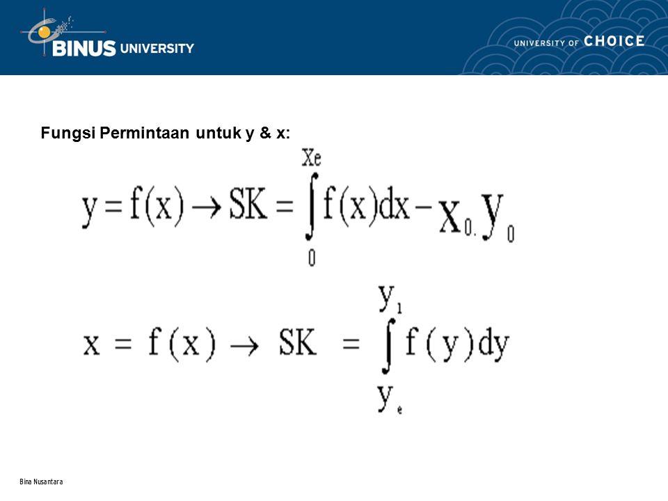 Bina Nusantara Contoh: Fungsi permintaan akan suatu barang ditunjukkan oleh persamaan Q=48-0,03P².