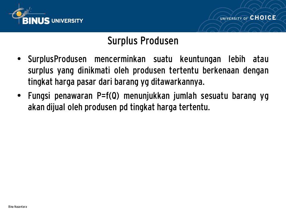 Bina Nusantara Surplus Produsen SurplusProdusen mencerminkan suatu keuntungan lebih atau surplus yang dinikmati oleh produsen tertentu berkenaan denga