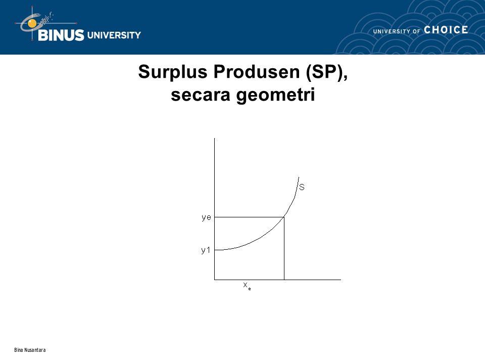 Bina Nusantara Surplus Produsen (SP), secara geometri
