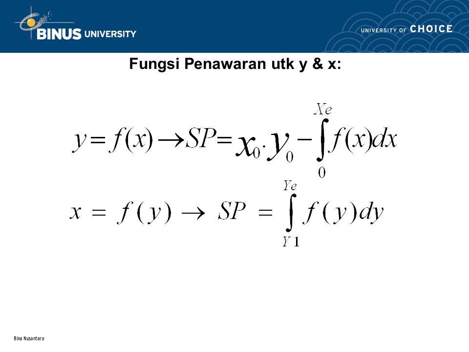 Bina Nusantara Contoh: Produsen mempunyai fungsi penawaran P=0,50Q+3.Berapa surplus produsen itu, bila tingkat harga keseimbangan di pasar adalah 10.