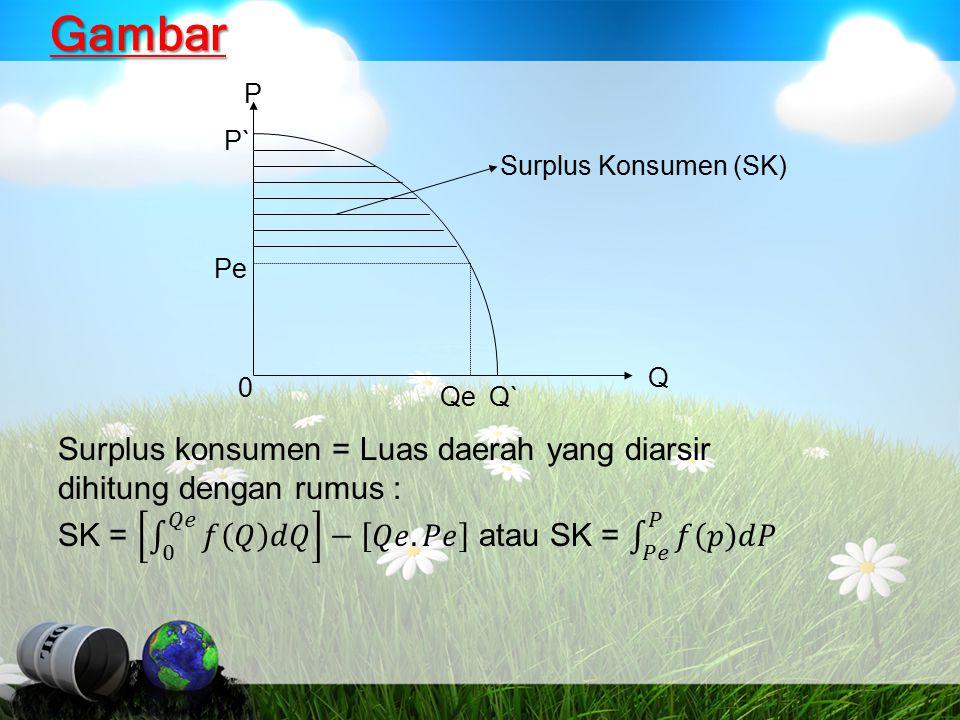 Gambar P P` Pe 0 QeQ` Q Surplus Konsumen (SK)