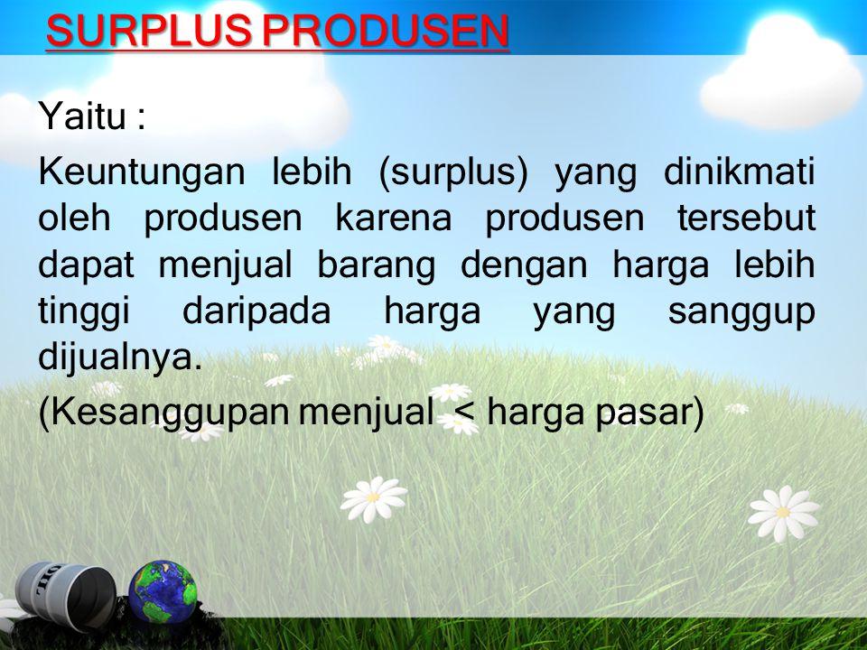 SURPLUS PRODUSEN Yaitu : Keuntungan lebih (surplus) yang dinikmati oleh produsen karena produsen tersebut dapat menjual barang dengan harga lebih ting