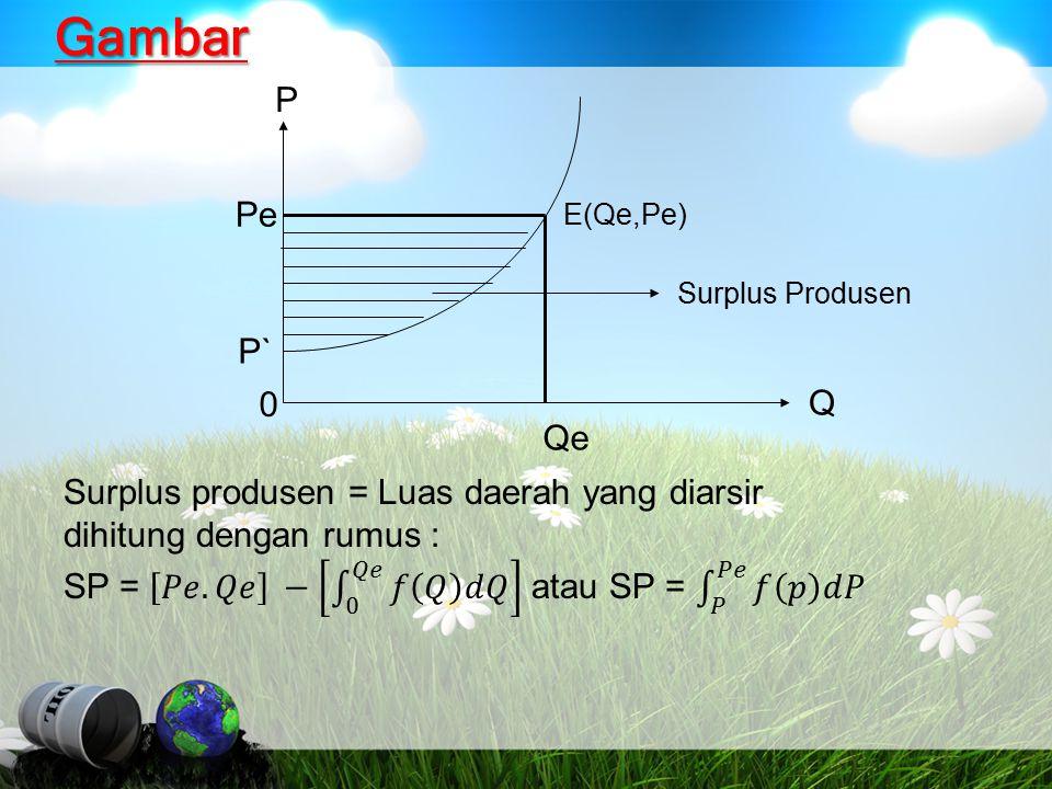 Gambar Surplus Produsen E(Qe,Pe) Q P 0 P` Pe Qe