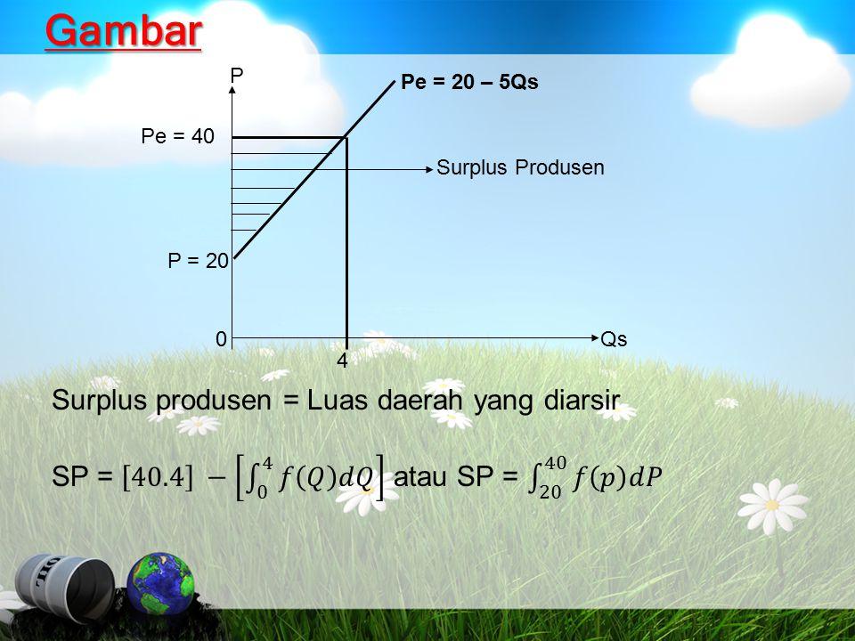 Gambar Pe = 40 P = 20 0 4 Qs P Pe = 20 – 5Qs Surplus Produsen