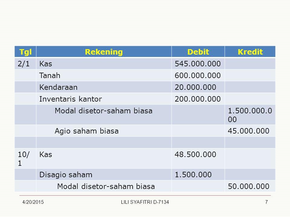 TglRekeningDebitKredit 2/1Kas545.000.000 Tanah600.000.000 Kendaraan20.000.000 Inventaris kantor200.000.000 Modal disetor-saham biasa1.500.000.0 00 Agi
