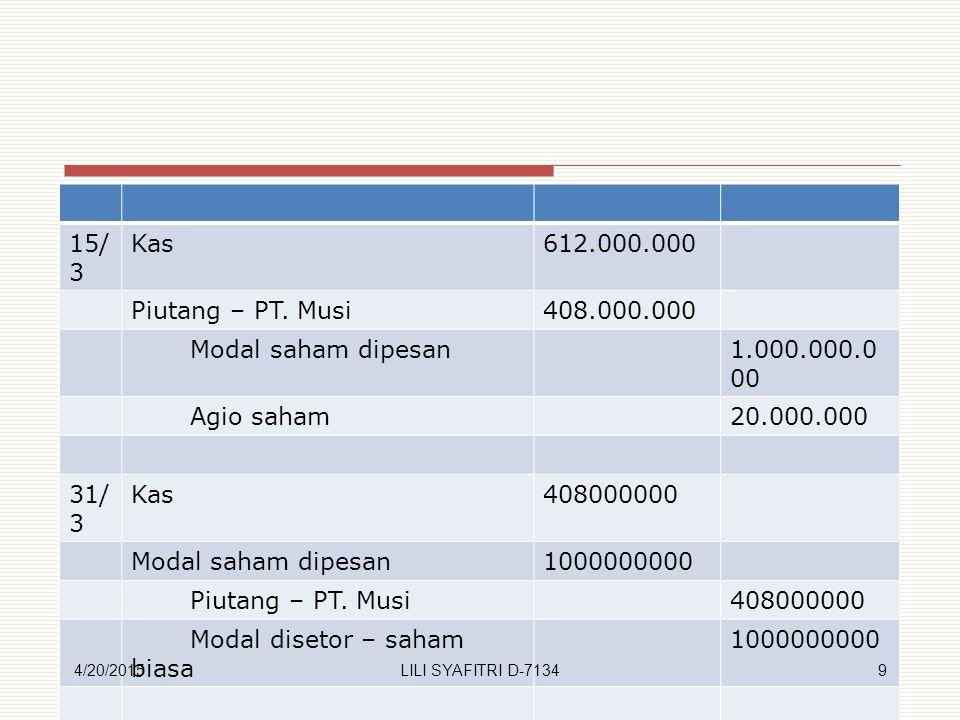 15/ 3 Kas612.000.000 Piutang – PT. Musi408.000.000 Modal saham dipesan1.000.000.0 00 Agio saham20.000.000 31/ 3 Kas408000000 Modal saham dipesan100000