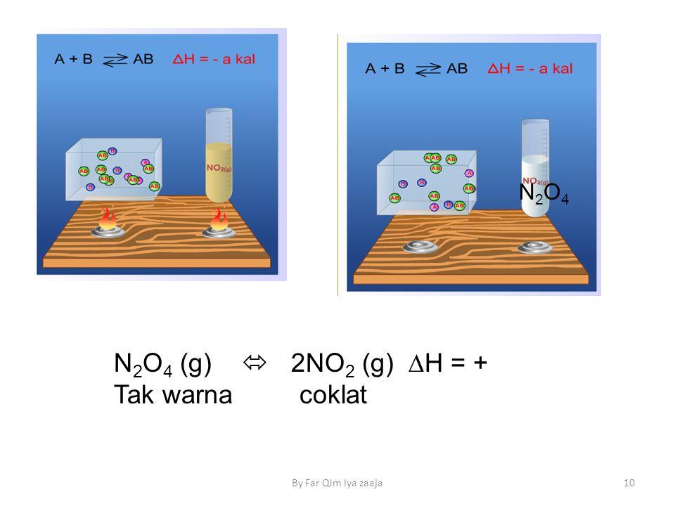 N 2 O 4 (g)  2NO 2 (g) ∆H = + Tak warna coklat N2O4N2O4 10By Far Qim Iya zaaja