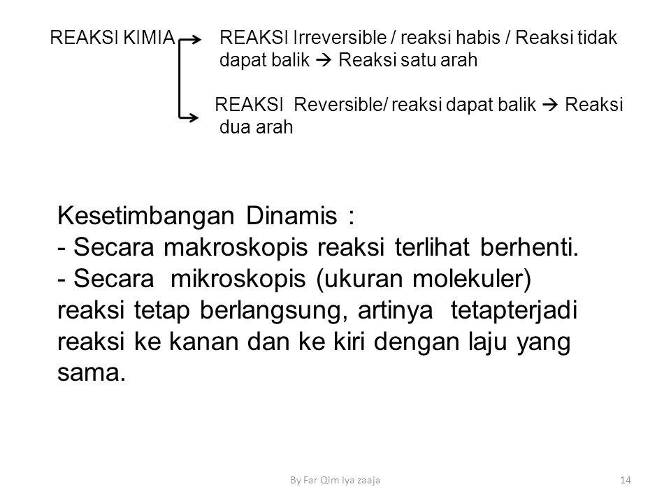 REAKSI KIMIA REAKSI Irreversible / reaksi habis / Reaksi tidak dapat balik  Reaksi satu arah REAKSI Reversible/ reaksi dapat balik  Reaksi dua arah 14By Far Qim Iya zaaja Kesetimbangan Dinamis : - Secara makroskopis reaksi terlihat berhenti.