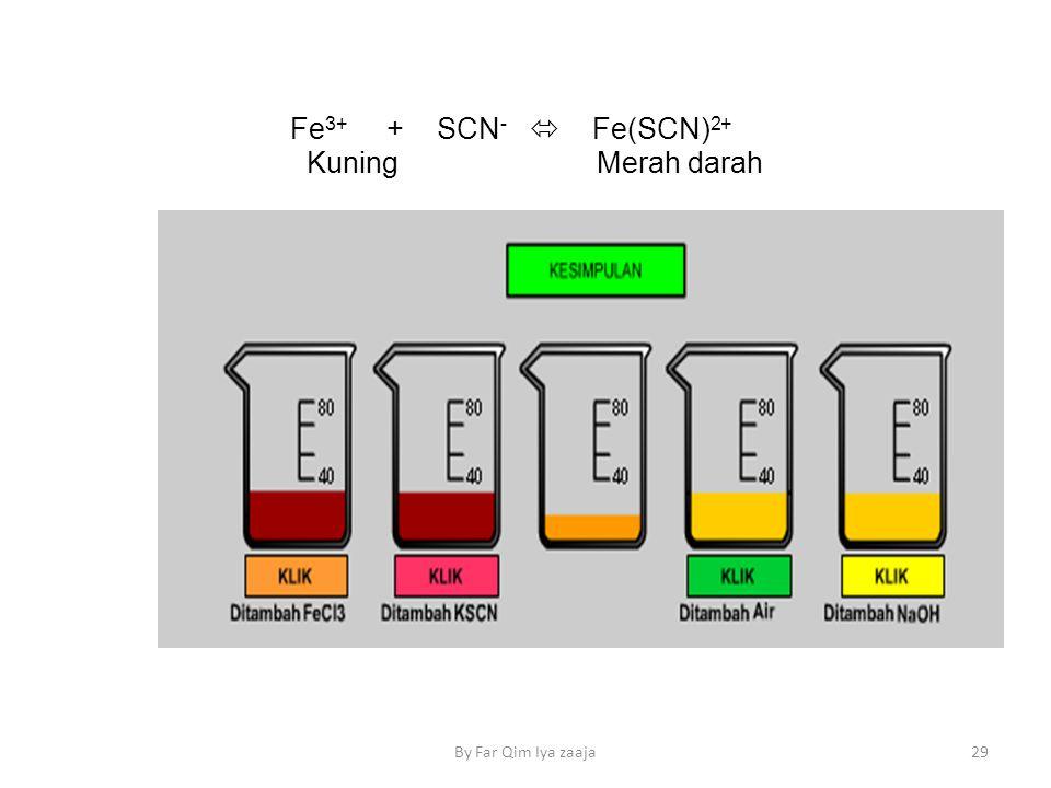 Fe 3+ + SCN -  Fe(SCN) 2+ Kuning Merah darah 29By Far Qim Iya zaaja