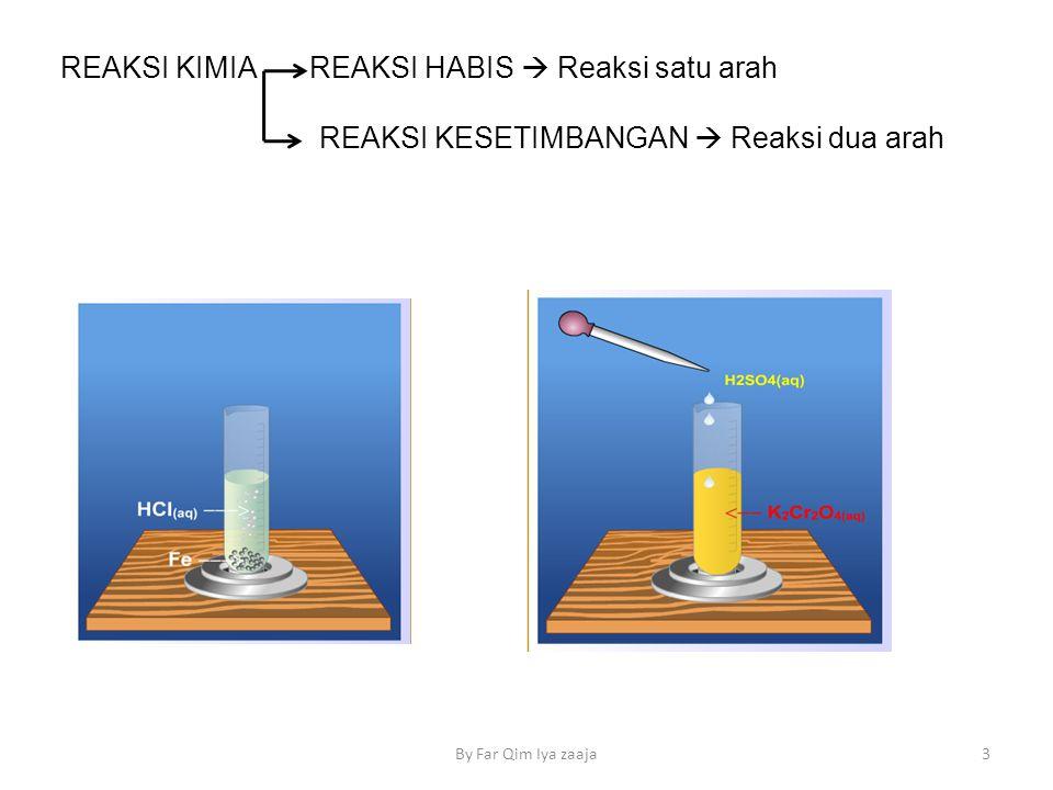 REAKSI KIMIA REAKSI HABIS  Reaksi satu arah REAKSI KESETIMBANGAN  Reaksi dua arah 3By Far Qim Iya zaaja
