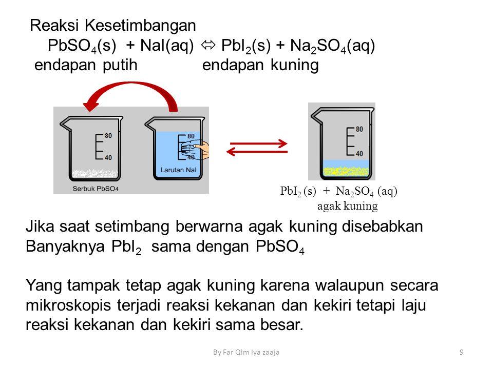 By Far Qim Iya zaaja9 Reaksi Kesetimbangan PbSO 4 (s) + NaI(aq)  PbI 2 (s) + Na 2 SO 4 (aq) endapan putih endapan kuning PbI 2 (s) + Na 2 SO 4 (aq) agak kuning Jika saat setimbang berwarna agak kuning disebabkan Banyaknya PbI 2 sama dengan PbSO 4 Yang tampak tetap agak kuning karena walaupun secara mikroskopis terjadi reaksi kekanan dan kekiri tetapi laju reaksi kekanan dan kekiri sama besar.