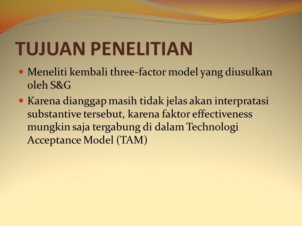 TUJUAN PENELITIAN Meneliti kembali three-factor model yang diusulkan oleh S&G Karena dianggap masih tidak jelas akan interpratasi substantive tersebut