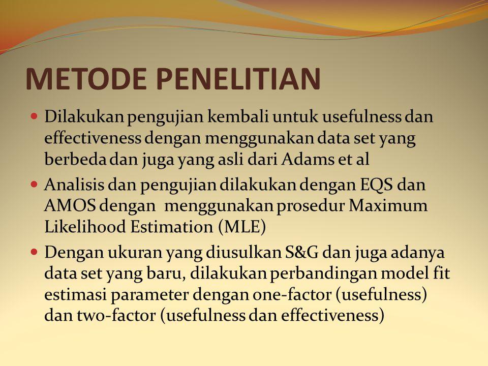 METODE PENELITIAN Dilakukan pengujian kembali untuk usefulness dan effectiveness dengan menggunakan data set yang berbeda dan juga yang asli dari Adam