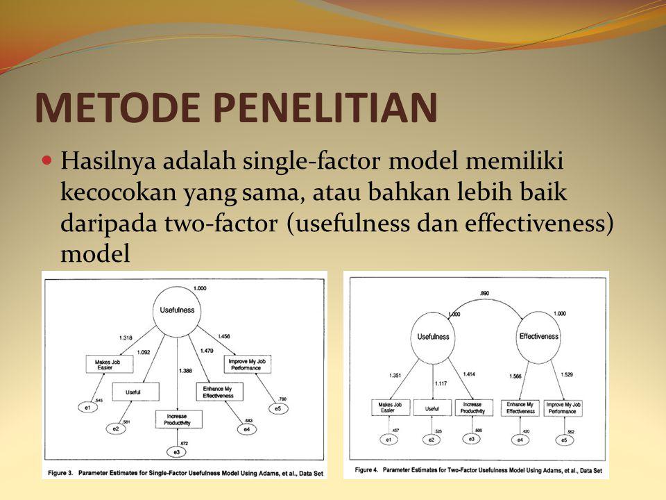 METODE PENELITIAN Hasilnya adalah single-factor model memiliki kecocokan yang sama, atau bahkan lebih baik daripada two-factor (usefulness dan effecti