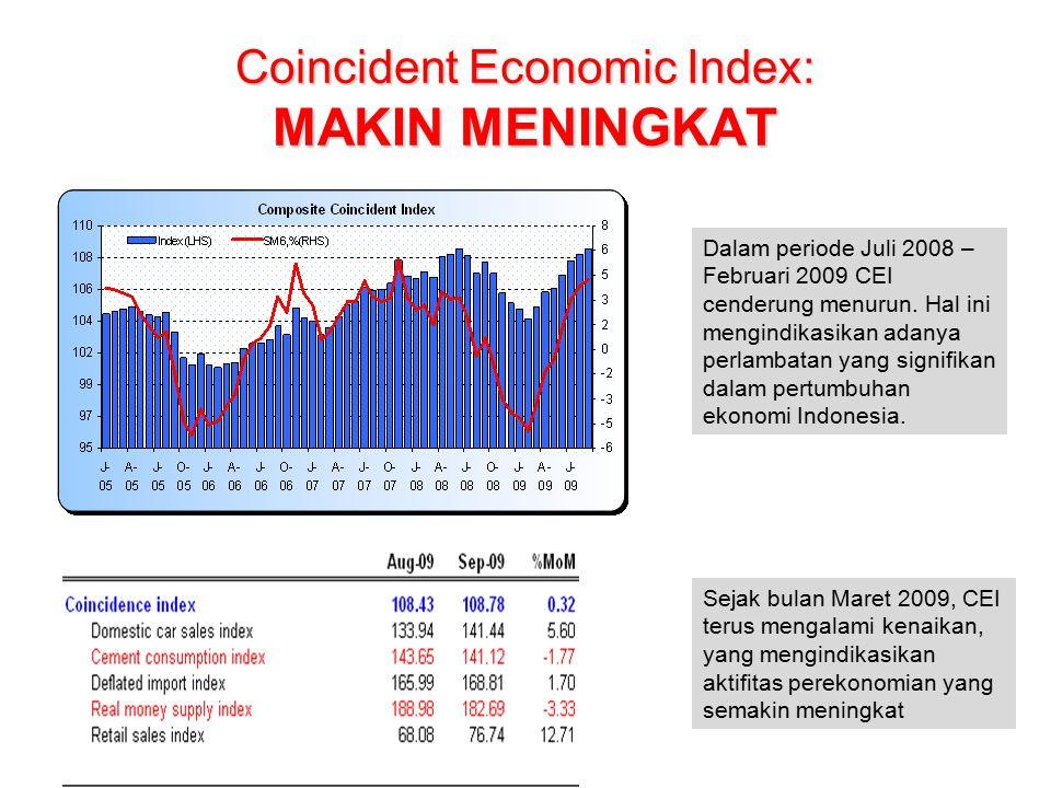 Coincident Economic Index: MAKIN MENINGKAT Dalam periode Juli 2008 – Februari 2009 CEI cenderung menurun.