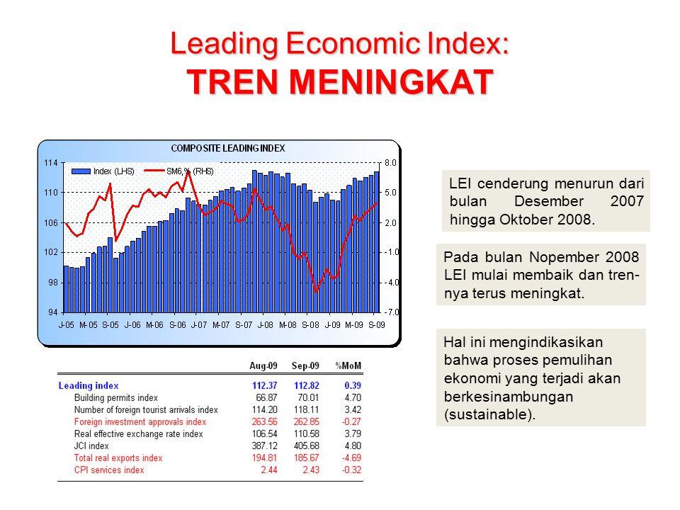Leading Economic Index: TREN MENINGKAT LEI cenderung menurun dari bulan Desember 2007 hingga Oktober 2008.