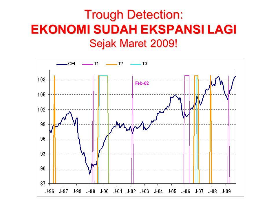 Trough Detection: EKONOMI SUDAH EKSPANSI LAGI Sejak Maret 2009!