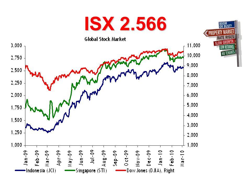ISX 2.566